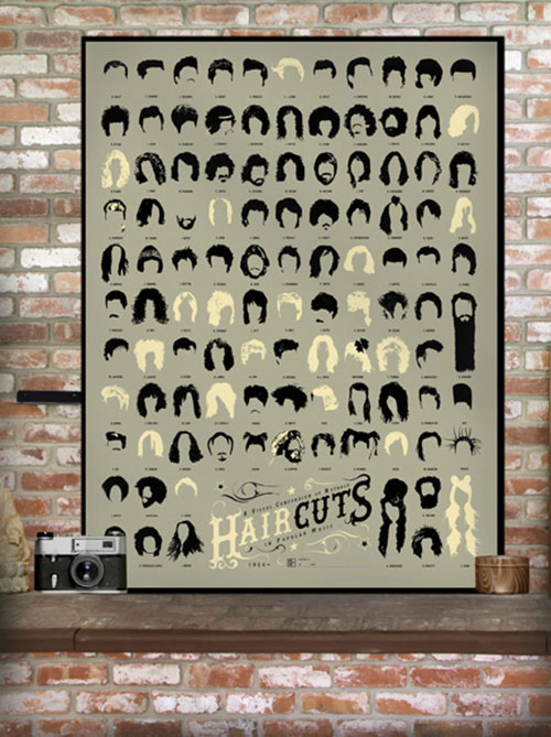 A Visual Compendium of Notable Haircuts in Popular Music