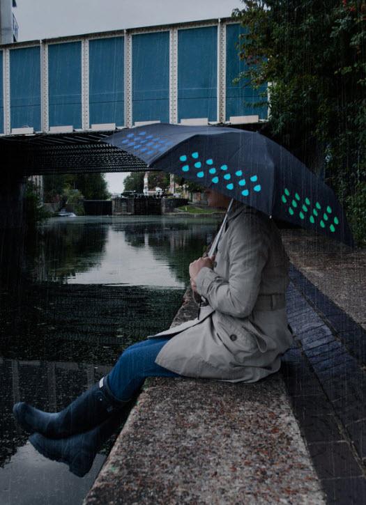 Sonnenschein Regenschirm mit Farbwechsel